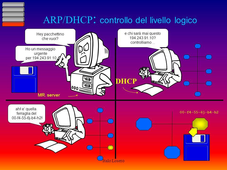 Italo Losero stessa lan mezzo fisico della lan llc ip tcp ftp (client) applicazione llc ip tcp ulp (http, ftp...) applicazione voglio trasferire il file pippo.zip al computer 194.243.231.107 (server)con un programma FTP voglio trasferire il file pippo.zip al computer 194.243.231.107 (server)con un programma FTP aggiungo i dati necessari: modalità di trasferimento, dir di destinazione...