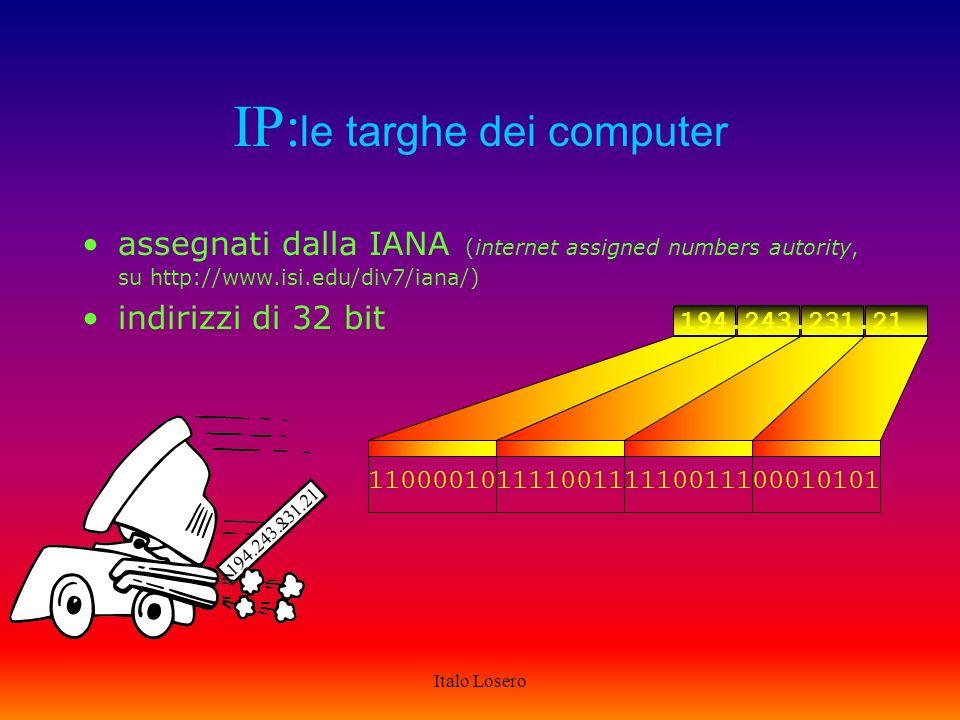 Italo Losero ARP/DHCP : controllo del livello logico Ho un messaggio urgente per 194.243.91.10 Hey pacchettino che vuoi.