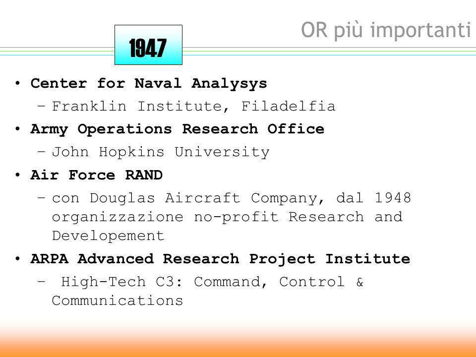 OR più importanti Center for Naval Analysys –Franklin Institute, Filadelfia Army Operations Research Office –John Hopkins University Air Force RAND –con Douglas Aircraft Company, dal 1948 organizzazione no-profit Research and Developement ARPA Advanced Research Project Institute – High-Tech C3: Command, Control & Communications 1947