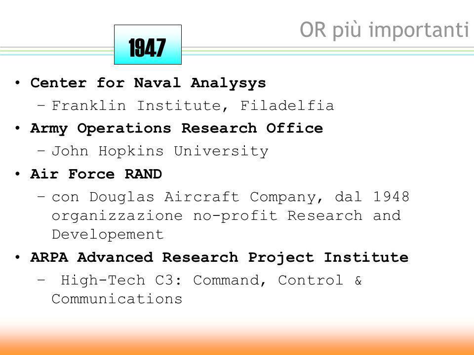 Operation Research il dipartimento della difesa degli Stati Uniti per applicare la ricerca scientifica ai piani militari sviluppa O.R. per combattere