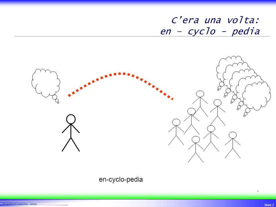22 Progetto formazione - Aosta Slide 2 Cera una volta: en – cyclo - pedia en-cyclo-pedia