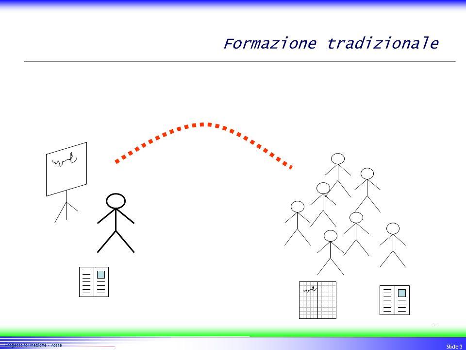 44 Progetto formazione - Aosta Slide 4 Evoluzioni…?