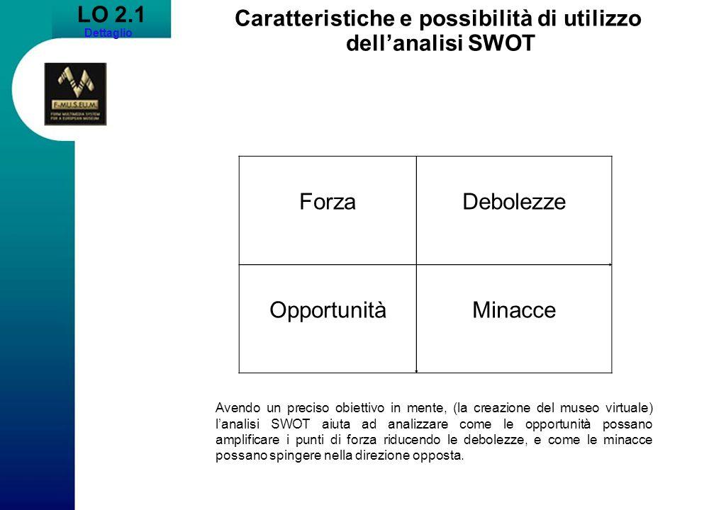 LO 2.1 Dettaglio Avendo un preciso obiettivo in mente, (la creazione del museo virtuale) lanalisi SWOT aiuta ad analizzare come le opportunità possano