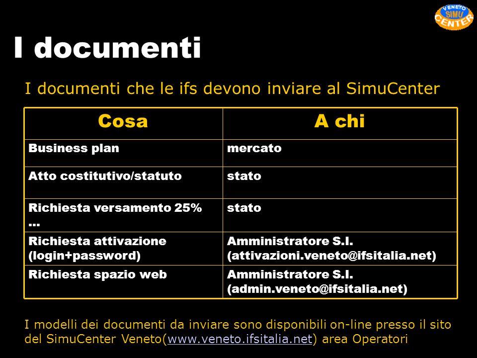 I documenti Amministratore S.I. (attivazioni.veneto@ifsitalia.net) Richiesta attivazione (login+password) Amministratore S.I. (admin.veneto@ifsitalia.