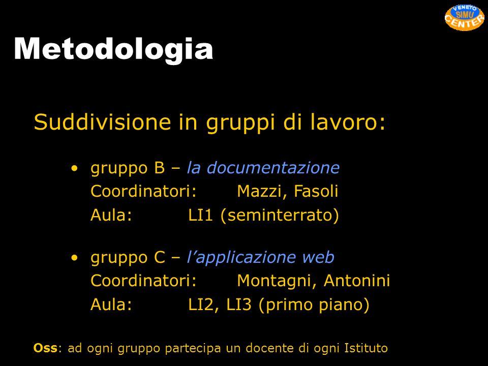 Metodologia Suddivisione in gruppi di lavoro: gruppo B – la documentazione Coordinatori:Mazzi, Fasoli Aula:LI1 (seminterrato) gruppo C – lapplicazione