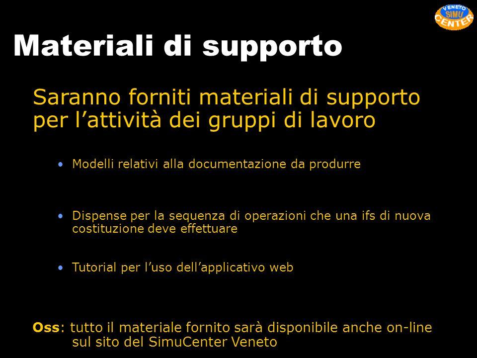 Materiali di supporto Dispense per la sequenza di operazioni che una ifs di nuova costituzione deve effettuare Tutorial per luso dellapplicativo web O