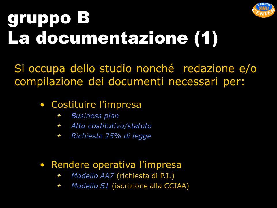 gruppo B La documentazione (1) Si occupa dello studio nonché redazione e/o compilazione dei documenti necessari per: Costituire limpresa Business plan