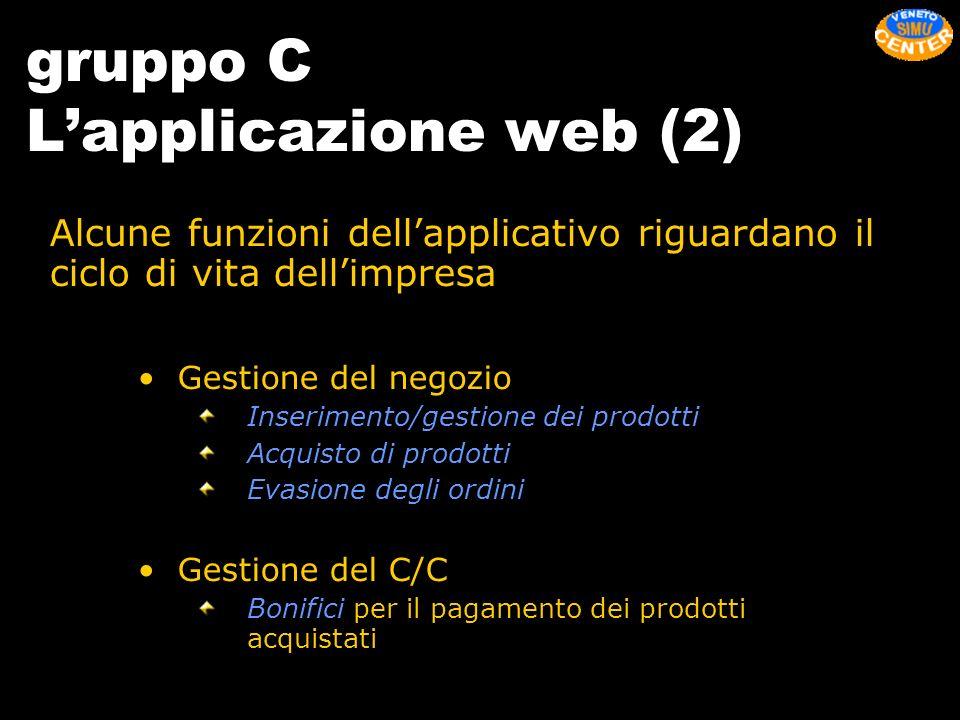 gruppo C Lapplicazione web (2) Gestione del negozio Inserimento/gestione dei prodotti Acquisto di prodotti Evasione degli ordini Gestione del C/C Boni