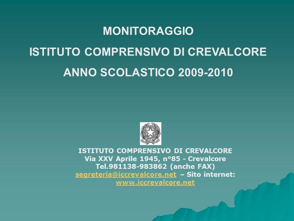 MONITORAGGIO ISTITUTO COMPRENSIVO DI CREVALCORE ANNO SCOLASTICO 2009-2010 ISTITUTO COMPRENSIVO DI CREVALCORE Via XXV Aprile 1945, n°85 - Crevalcore Te