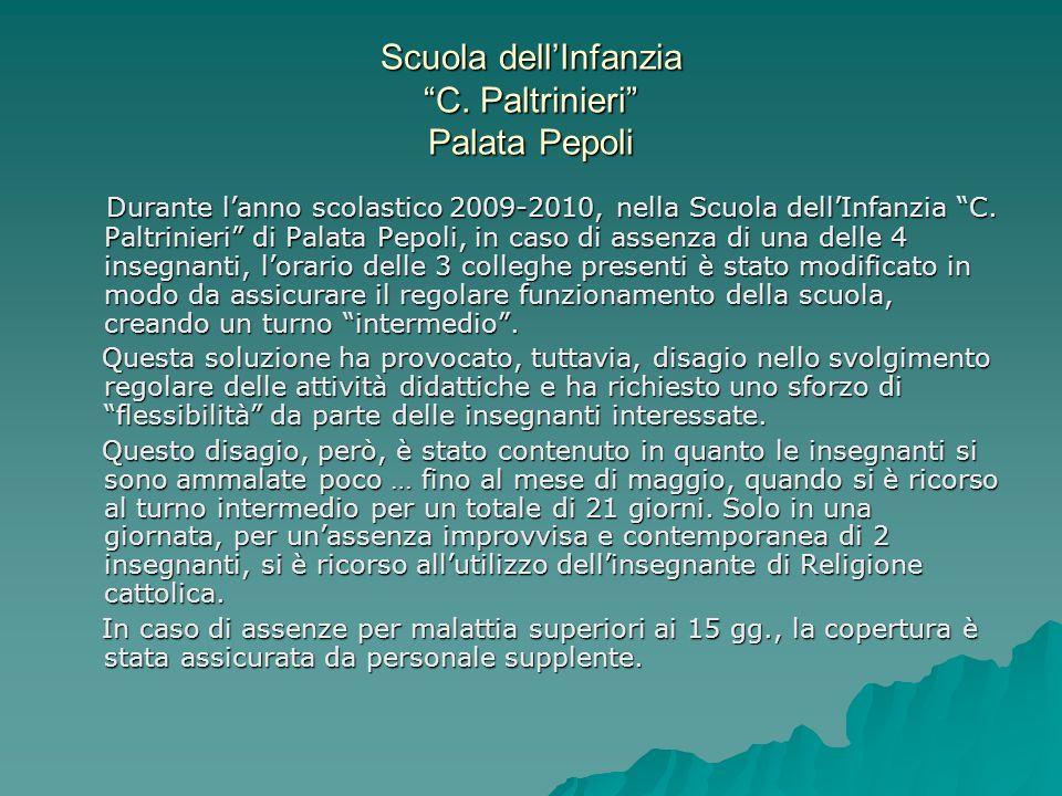 Scuola dellInfanzia C. Paltrinieri Palata Pepoli Durante lanno scolastico 2009-2010, nella Scuola dellInfanzia C. Paltrinieri di Palata Pepoli, in cas