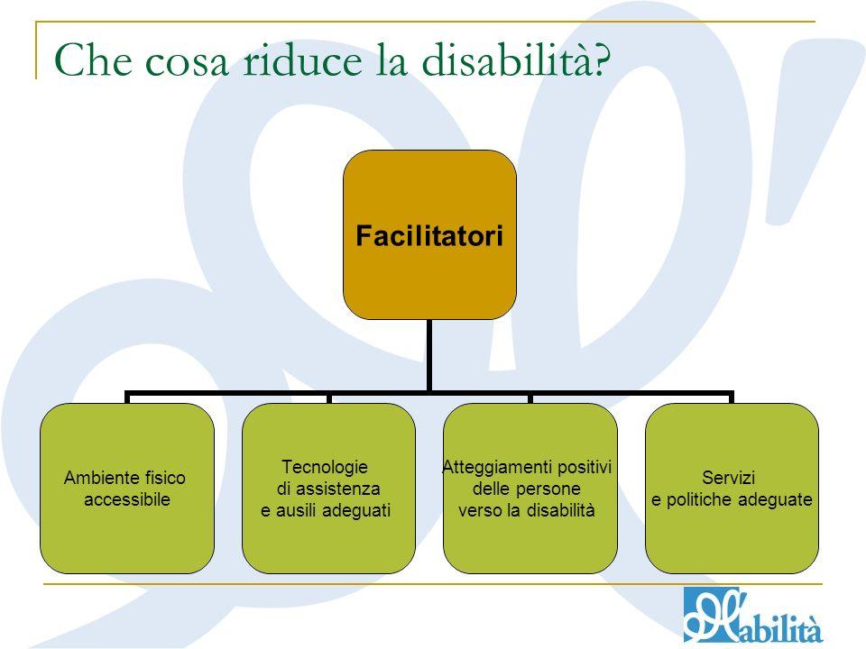 Che cosa riduce la disabilità.