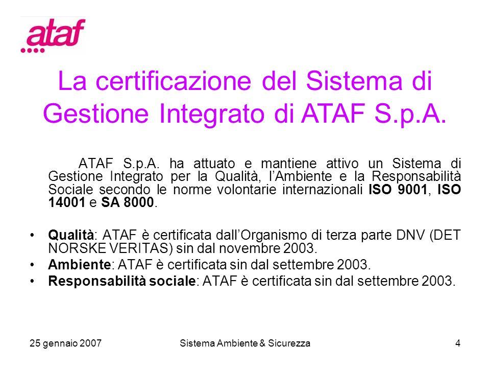 25 gennaio 2007Sistema Ambiente & Sicurezza4 ATAF S.p.A.