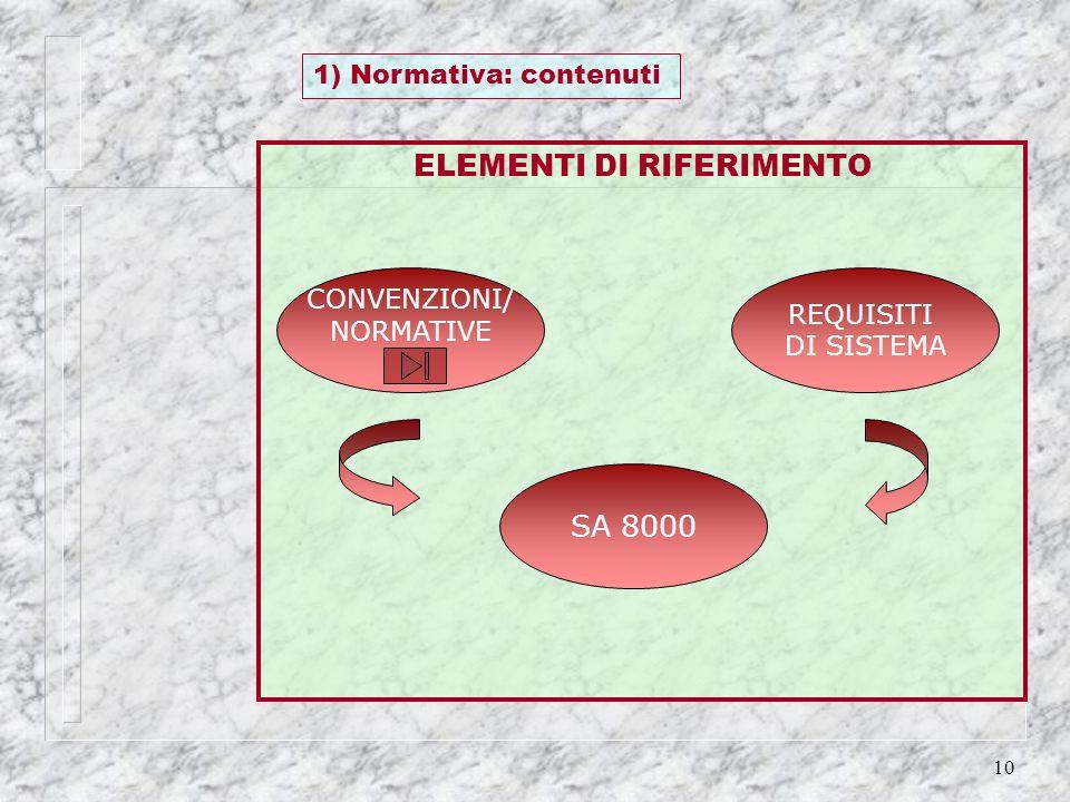 10 1) Normativa: contenuti ELEMENTI DI RIFERIMENTO CONVENZIONI/ NORMATIVE SA 8000 REQUISITI DI SISTEMA