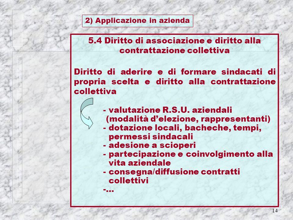 14 5.4 Diritto di associazione e diritto alla contrattazione collettiva Diritto di aderire e di formare sindacati di propria scelta e diritto alla con