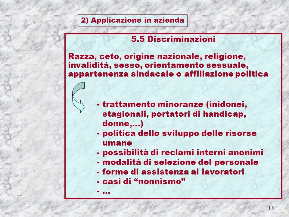 15 5.5 Discriminazioni Razza, ceto, origine nazionale, religione, invalidità, sesso, orientamento sessuale, appartenenza sindacale o affiliazione poli