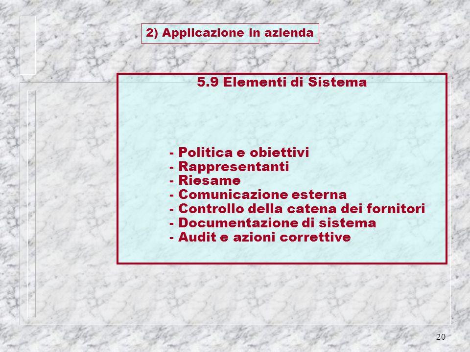 20 5.9 Elementi di Sistema - Politica e obiettivi - Rappresentanti - Riesame - Comunicazione esterna - Controllo della catena dei fornitori - Document