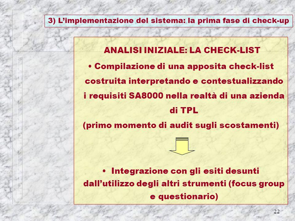 22 ANALISI INIZIALE: LA CHECK-LIST Compilazione di una apposita check-list costruita interpretando e contestualizzando i requisiti SA8000 nella realtà