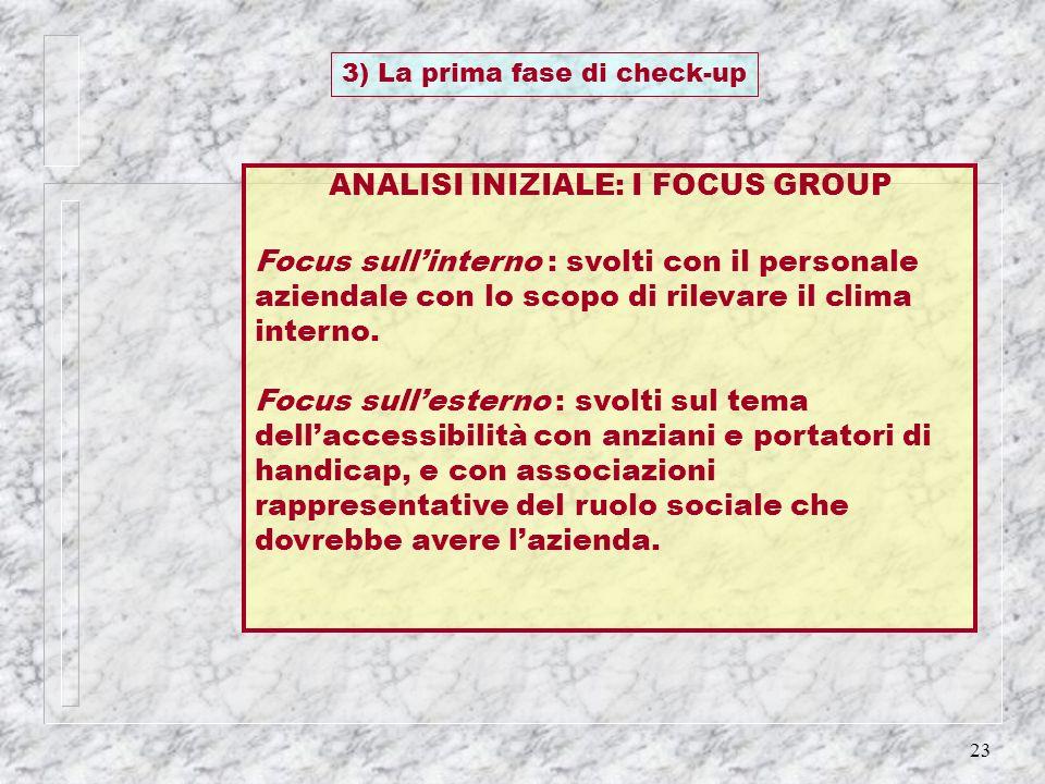 23 3) La prima fase di check-up ANALISI INIZIALE: I FOCUS GROUP Focus sullinterno : svolti con il personale aziendale con lo scopo di rilevare il clim