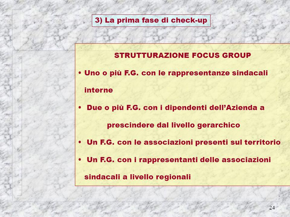 24 STRUTTURAZIONE FOCUS GROUP Uno o più F.G. con le rappresentanze sindacali interne Due o più F.G. con i dipendenti dellAzienda a prescindere dal liv
