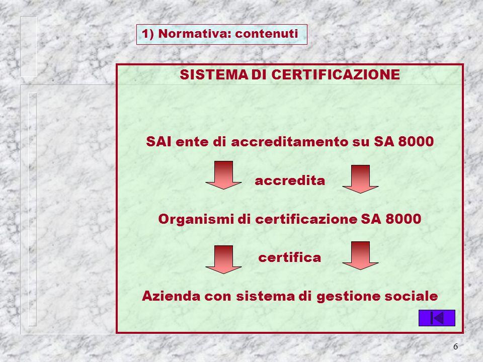 6 1) Normativa: contenuti SISTEMA DI CERTIFICAZIONE SAI ente di accreditamento su SA 8000 accredita Organismi di certificazione SA 8000 certifica Azie