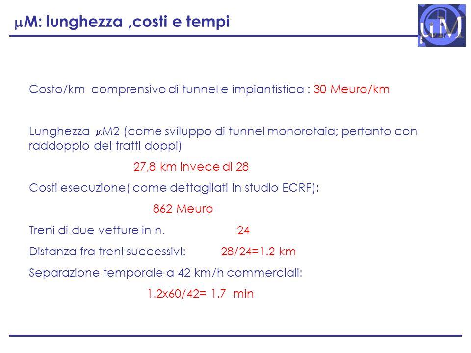 M: lunghezza,costi e tempi Costo/km comprensivo di tunnel e impiantistica : 30 Meuro/km Lunghezza M2 (come sviluppo di tunnel monorotaia; pertanto con