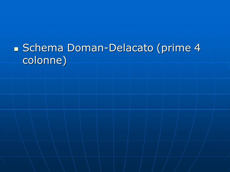 Schema Doman-Delacato (prime 4 colonne) Schema Doman-Delacato (prime 4 colonne)