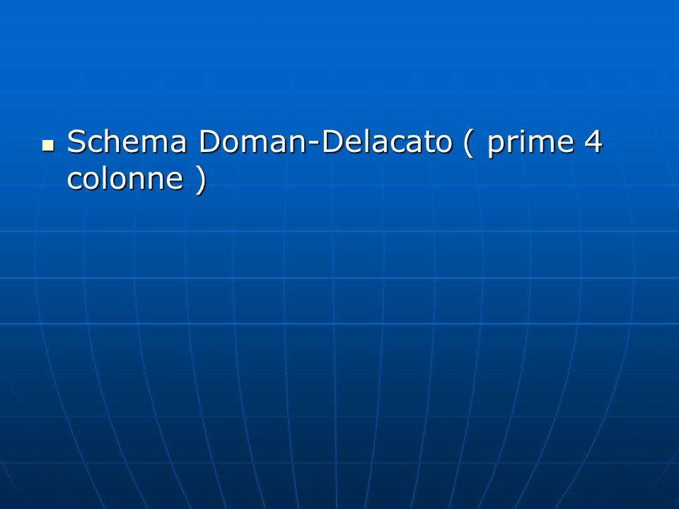 Schema Doman-Delacato ( prime 4 colonne ) Schema Doman-Delacato ( prime 4 colonne )
