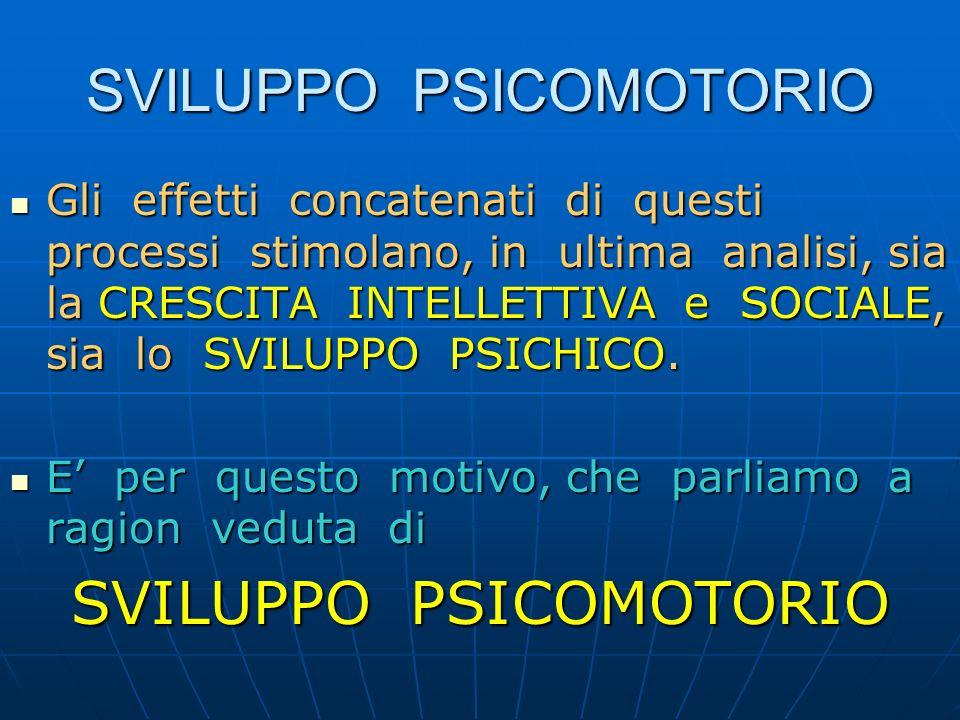 SVILUPPO PSICOMOTORIO Gli effetti concatenati di questi processi stimolano, in ultima analisi, sia la CRESCITA INTELLETTIVA e SOCIALE, sia lo SVILUPPO PSICHICO.