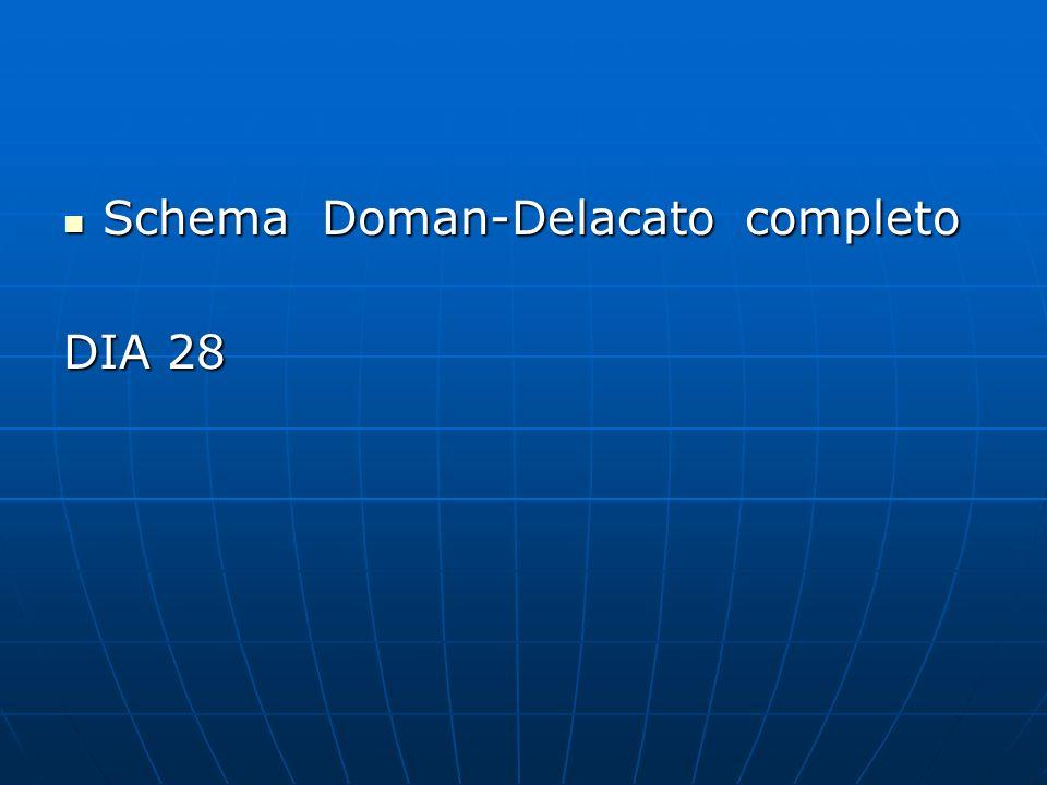 Schema Doman-Delacato completo Schema Doman-Delacato completo DIA 28