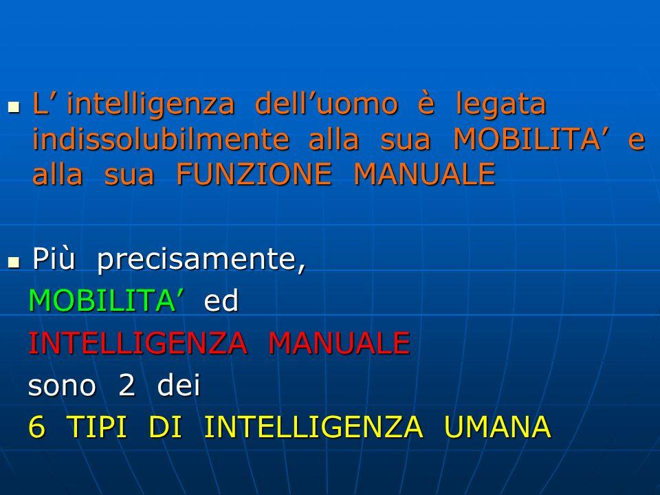 L intelligenza delluomo è legata indissolubilmente alla sua MOBILITA e alla sua FUNZIONE MANUALE L intelligenza delluomo è legata indissolubilmente alla sua MOBILITA e alla sua FUNZIONE MANUALE Più precisamente, Più precisamente, MOBILITA ed MOBILITA ed INTELLIGENZA MANUALE INTELLIGENZA MANUALE sono 2 dei sono 2 dei 6 TIPI DI INTELLIGENZA UMANA 6 TIPI DI INTELLIGENZA UMANA
