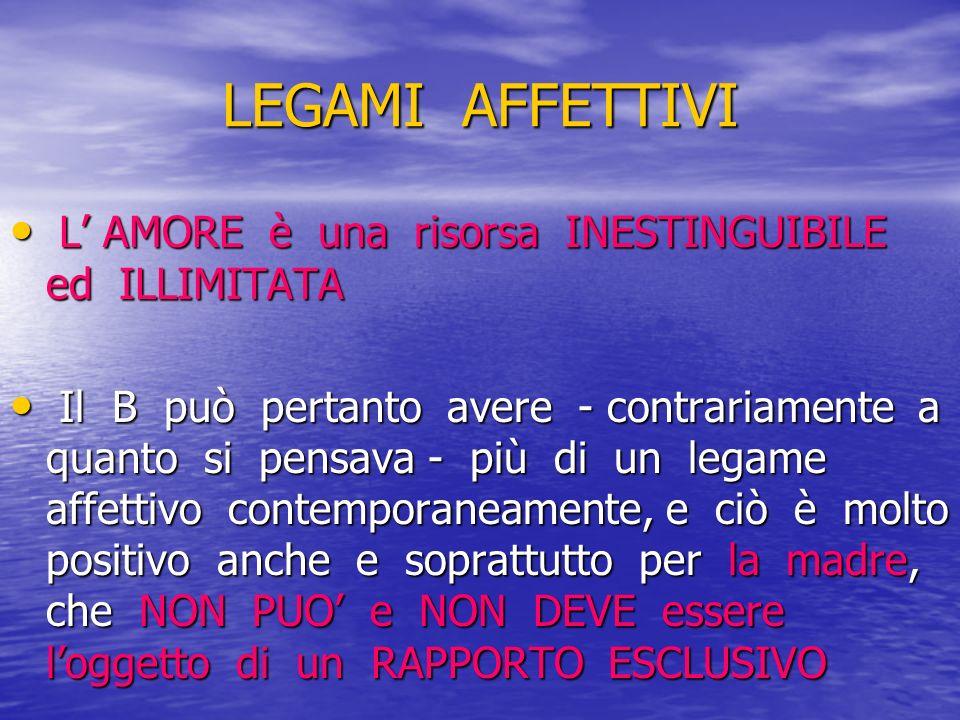 LEGAMI AFFETTIVI L AMORE è una risorsa INESTINGUIBILE ed ILLIMITATA L AMORE è una risorsa INESTINGUIBILE ed ILLIMITATA Il B può pertanto avere - contr