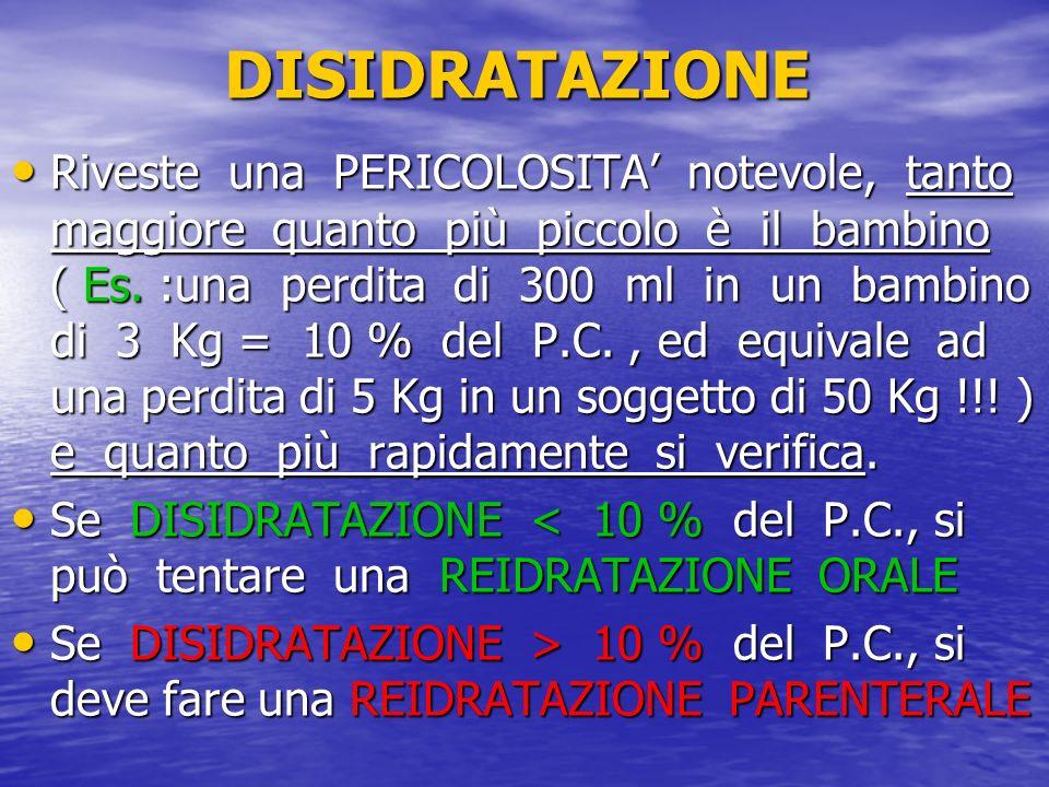DISIDRATAZIONE Riveste una PERICOLOSITA notevole, tanto maggiore quanto più piccolo è il bambino ( Es. :una perdita di 300 ml in un bambino di 3 Kg =