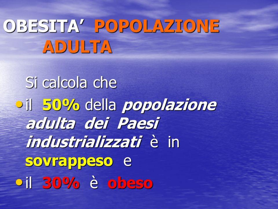 OBESITA POPOLAZIONE ADULTA Si calcola che il 50% della popolazione adulta dei Paesi industrializzati è in sovrappeso e il 50% della popolazione adulta