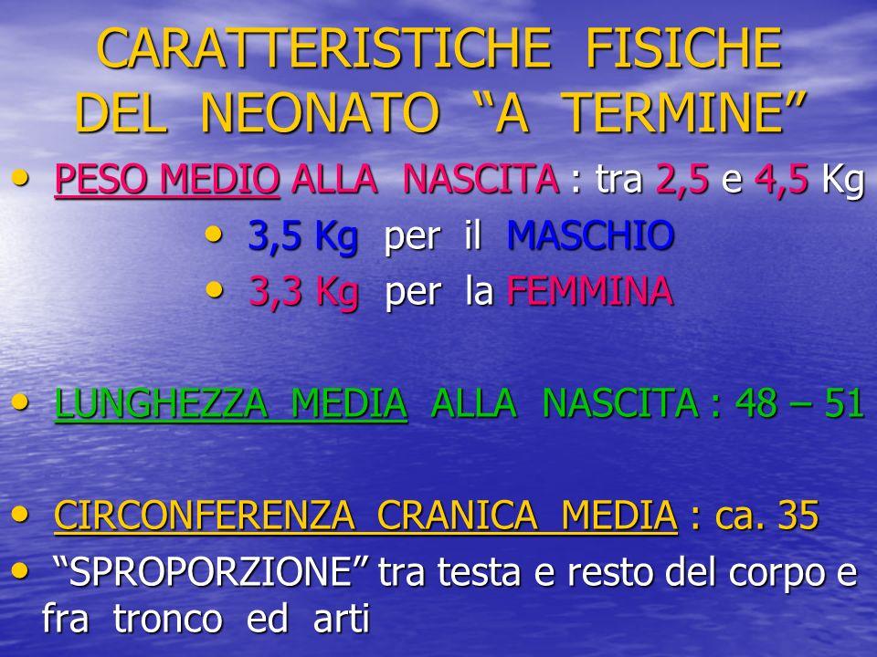 CARATTERISTICHE FISICHE DEL NEONATO A TERMINE PESO MEDIO ALLA NASCITA : tra 2,5 e 4,5 Kg PESO MEDIO ALLA NASCITA : tra 2,5 e 4,5 Kg 3,5 Kg per il MASC