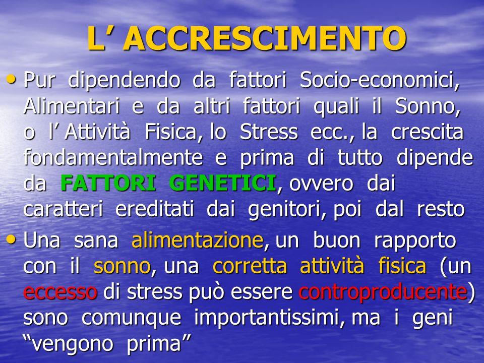 L ACCRESCIMENTO Pur dipendendo da fattori Socio-economici, Alimentari e da altri fattori quali il Sonno, o l Attività Fisica, lo Stress ecc., la cresc