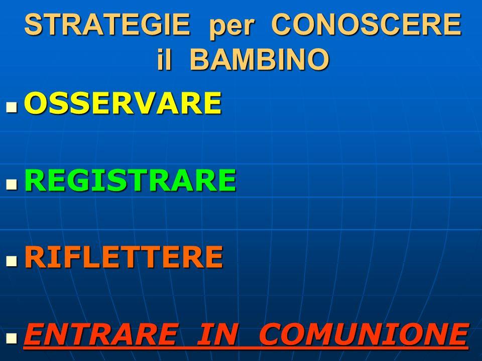 STRATEGIE per CONOSCERE il BAMBINO OSSERVARE OSSERVARE REGISTRARE REGISTRARE RIFLETTERE RIFLETTERE ENTRARE IN COMUNIONE ENTRARE IN COMUNIONE