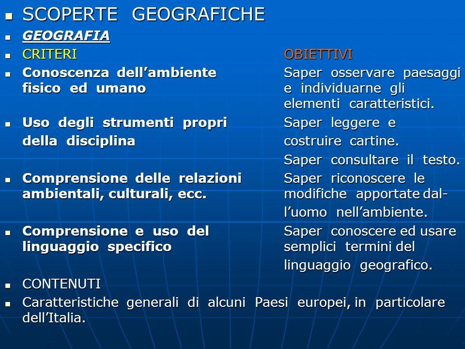 SCOPERTE GEOGRAFICHE SCOPERTE GEOGRAFICHE GEOGRAFIA GEOGRAFIA CRITERIOBIETTIVI CRITERIOBIETTIVI Conoscenza dellambienteSaper osservare paesaggi fisico