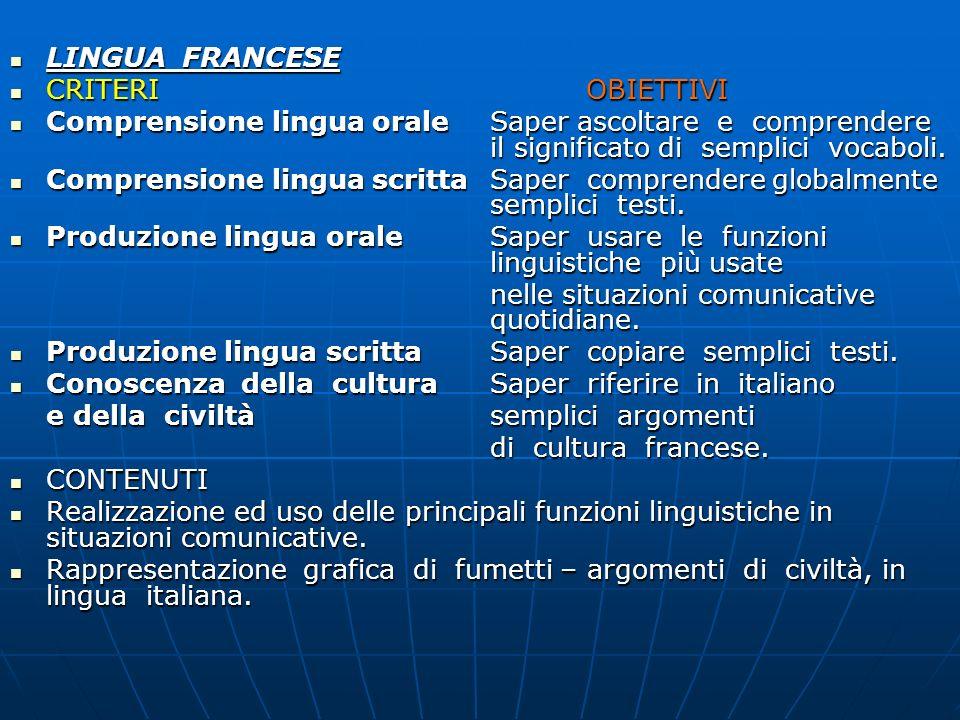 LINGUA FRANCESE LINGUA FRANCESE CRITERIOBIETTIVI CRITERIOBIETTIVI Comprensione lingua oraleSaper ascoltare e comprendere il significato di semplici vo