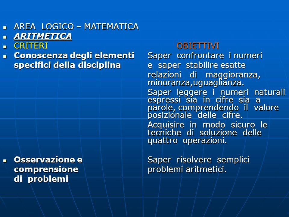 AREA LOGICO – MATEMATICA AREA LOGICO – MATEMATICA ARITMETICA ARITMETICA CRITERIOBIETTIVI CRITERIOBIETTIVI Conoscenza degli elementiSaper confrontare i