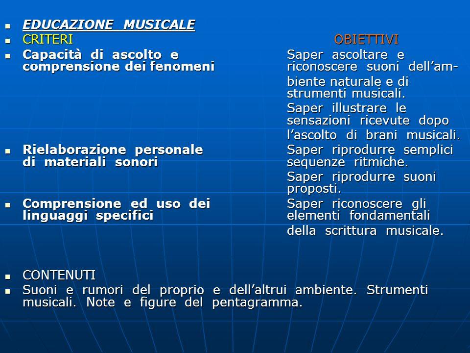 EDUCAZIONE MUSICALE EDUCAZIONE MUSICALE CRITERIOBIETTIVI CRITERIOBIETTIVI Capacità di ascolto eSaper ascoltare e comprensione dei fenomeni riconoscere