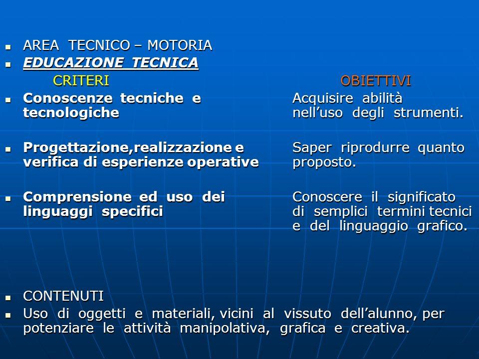 AREA TECNICO – MOTORIA AREA TECNICO – MOTORIA EDUCAZIONE TECNICA EDUCAZIONE TECNICA CRITERIOBIETTIVI Conoscenze tecniche eAcquisire abilità tecnologic
