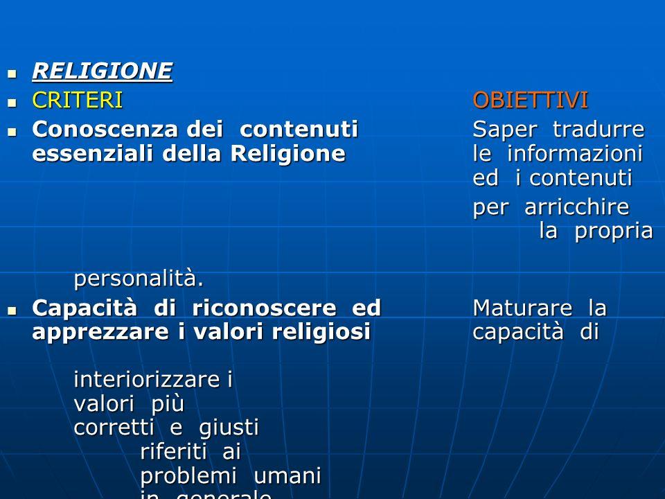 RELIGIONE RELIGIONE CRITERIOBIETTIVI CRITERIOBIETTIVI Conoscenza dei contenutiSaper tradurre essenziali della Religione le informazioni ed i contenuti