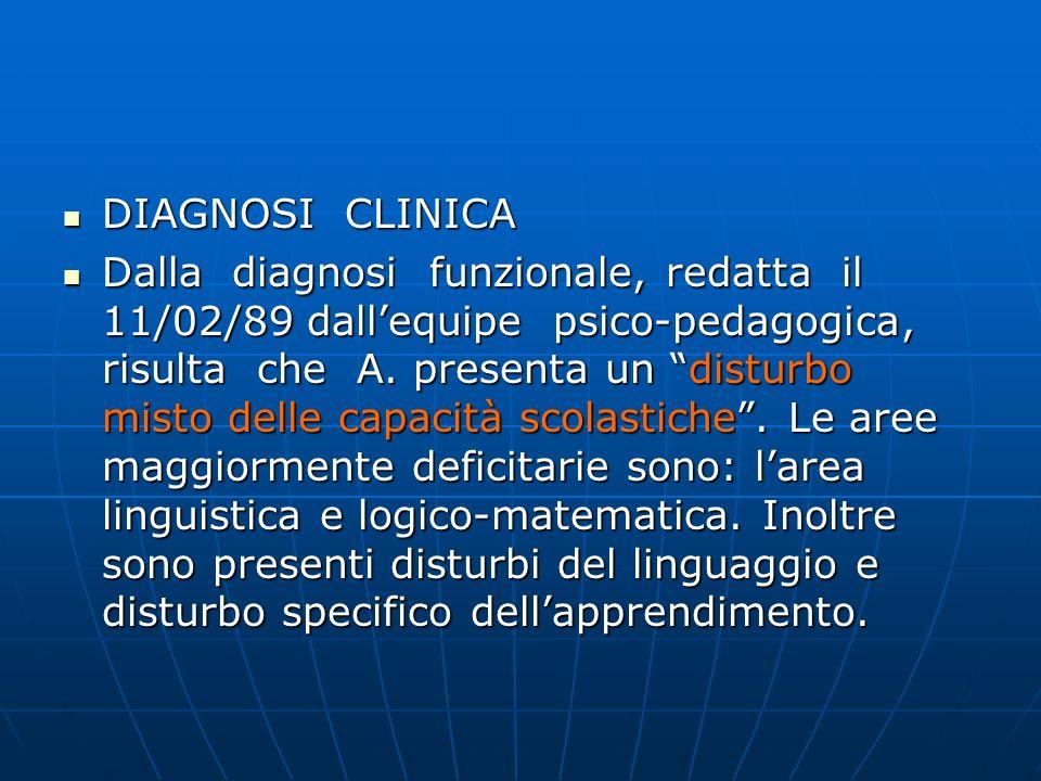 DIAGNOSI CLINICA DIAGNOSI CLINICA Dalla diagnosi funzionale, redatta il 11/02/89 dallequipe psico-pedagogica, risulta che A. presenta un disturbo mist