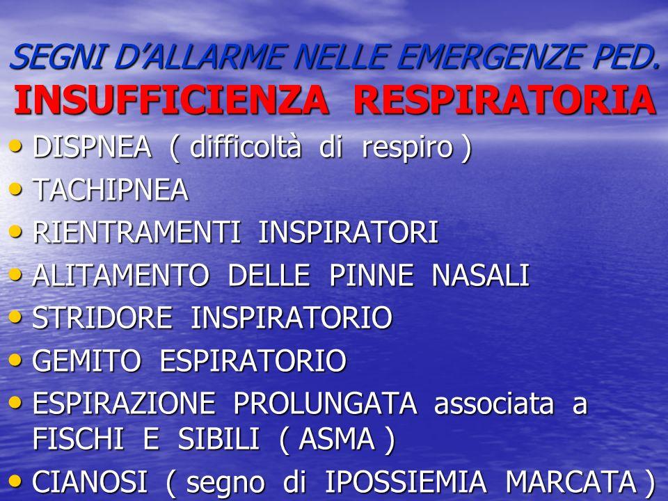 SEGNI DALLARME NELLE EMERGENZE PED. INSUFFICIENZA RESPIRATORIA DISPNEA ( difficoltà di respiro ) DISPNEA ( difficoltà di respiro ) TACHIPNEA TACHIPNEA
