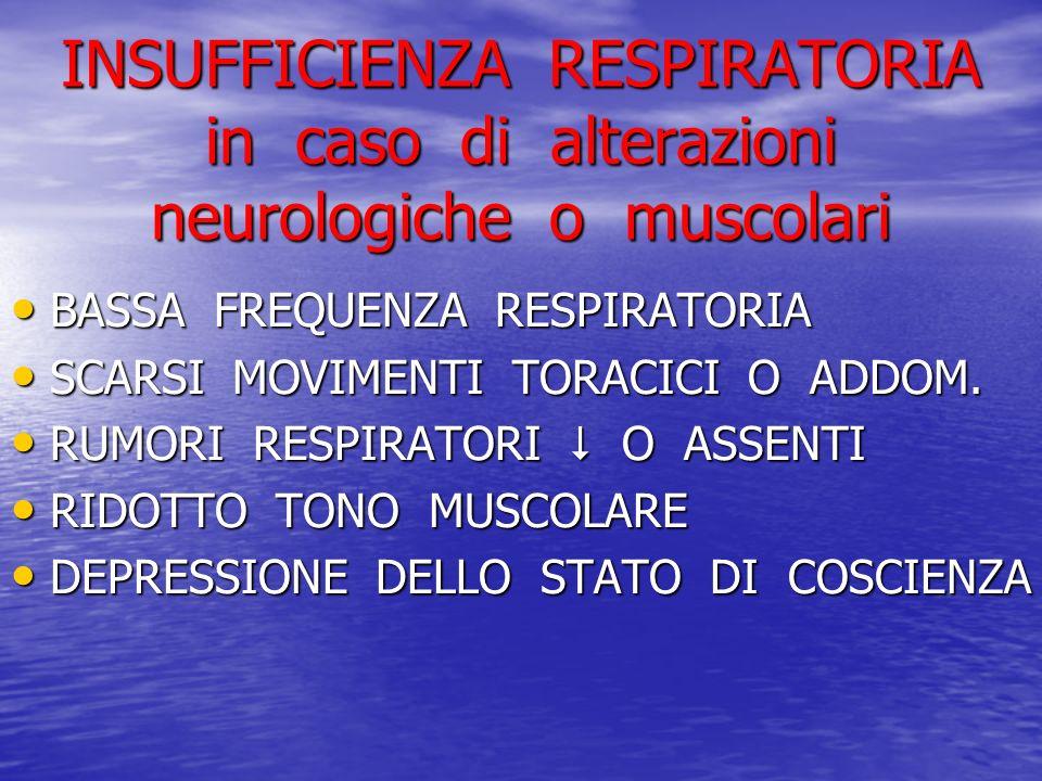 INSUFFICIENZA RESPIRATORIA in caso di alterazioni neurologiche o muscolari BASSA FREQUENZA RESPIRATORIA BASSA FREQUENZA RESPIRATORIA SCARSI MOVIMENTI