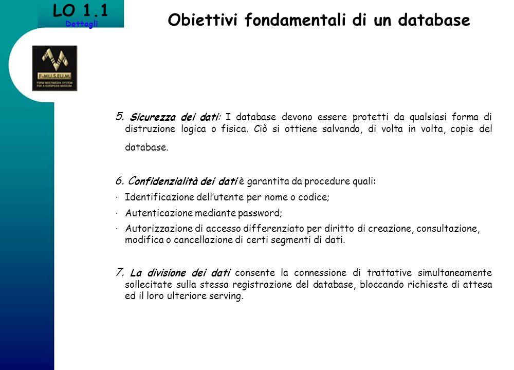Obiettivi fondamentali di un database LO 1.1 Dettagli 5. Sicurezza dei dati: I database devono essere protetti da qualsiasi forma di distruzione logic