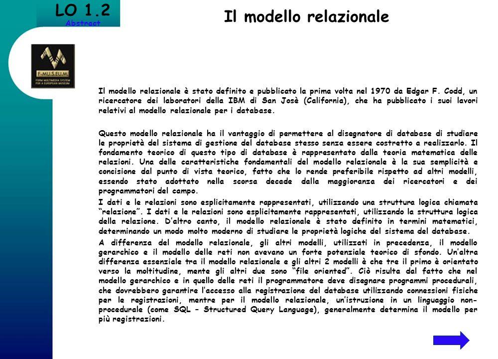 Il modello relazionale LO 1.2 Abstract Il modello relazionale è stato definito e pubblicato la prima volta nel 1970 da Edgar F. Codd, un ricercatore d