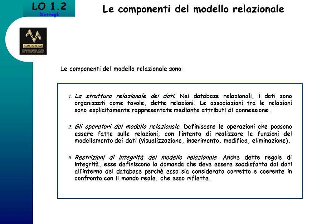 Le componenti del modello relazionale LO 1.2 Dettagli Le componenti del modello relazionale sono: 1. La struttura relazionale dei dati. Nei database r