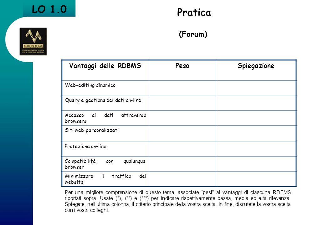 Pratica LO 1.0 (Forum) Per una migliore comprensione di questo tema, associate pesi ai vantaggi di ciascuna RDBMS riportati sopra. Usate (*), (**) e (