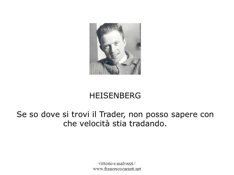 vittorio e.malvezzi / www.francescocaranti.net HEISENBERG Se so dove si trovi il Trader, non posso sapere con che velocità stia tradando.